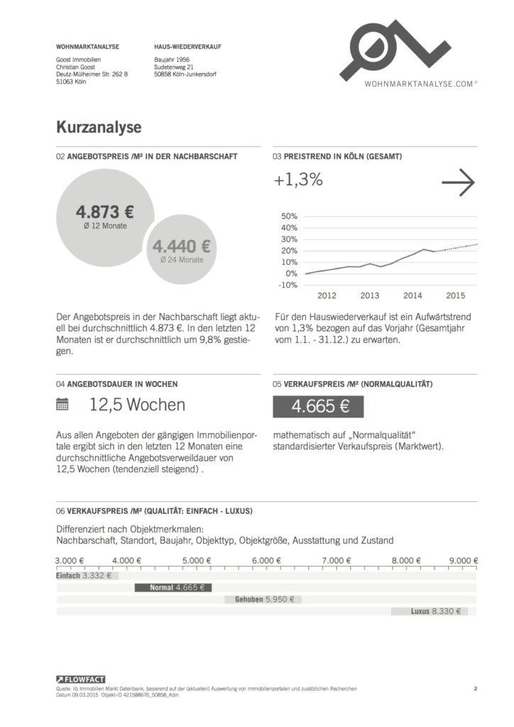 Wohnmarktanalyse Immobilienbewertung